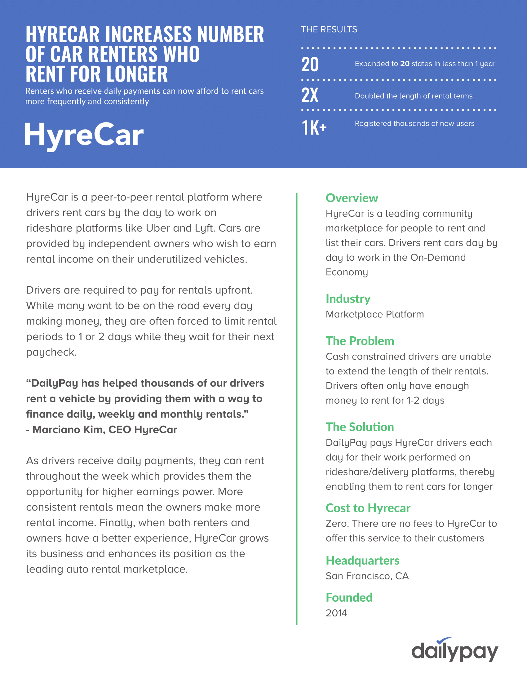 Hyrecar_Case Study-1.png