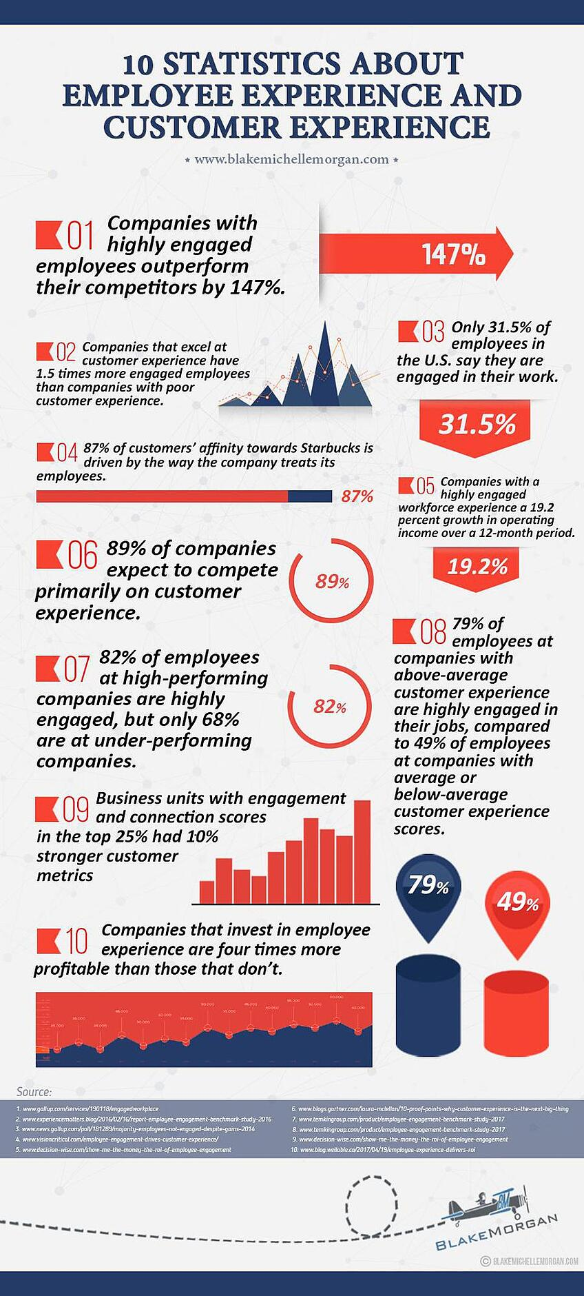 employee engagement infographic.jpg