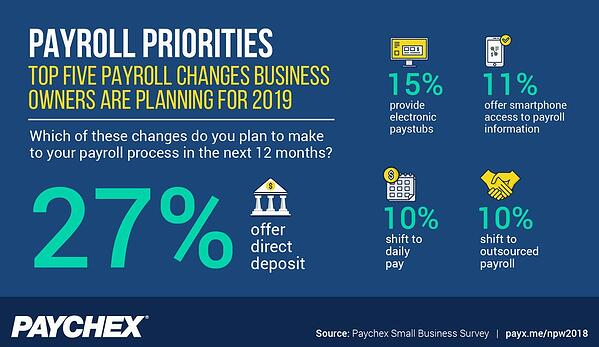 paycheck infographic